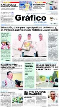 Gráfico de Xalapa